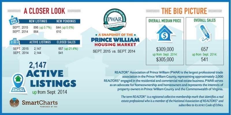 PWAR State of Infographic September (2)